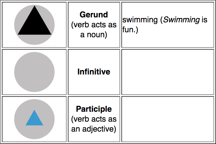 Montessori Grammar Symbols And Colours Elementary