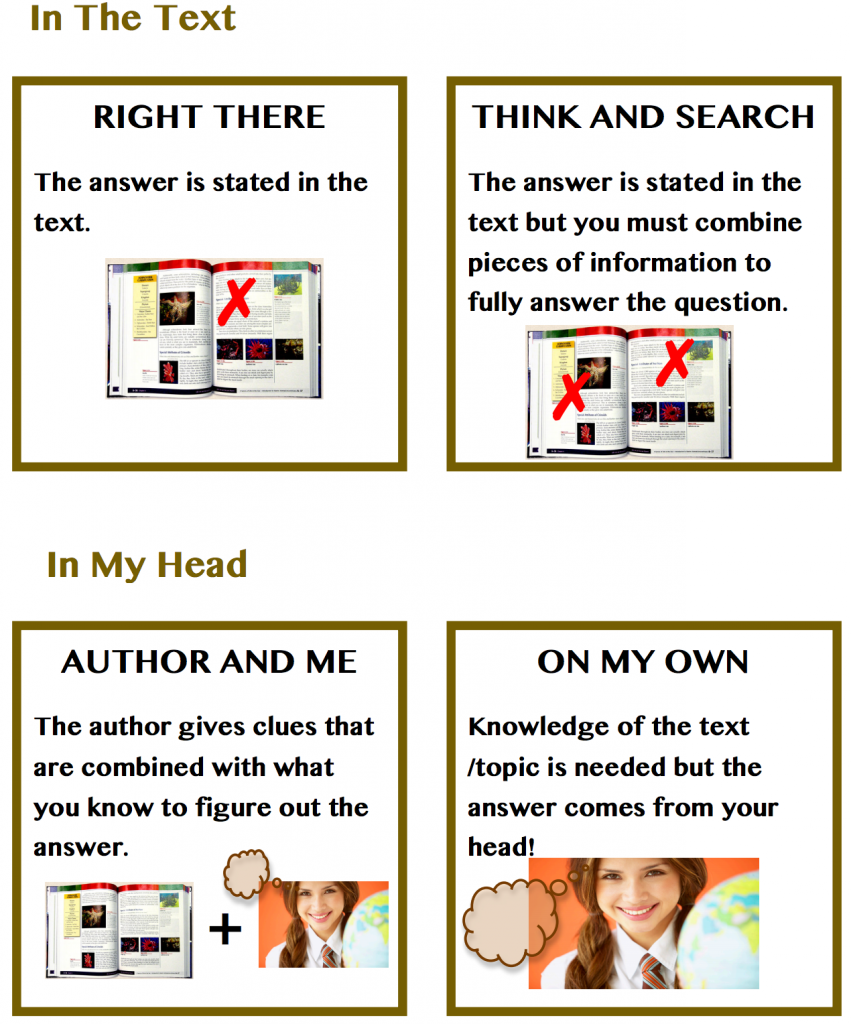 QAR teaching resource by NBSS (p.4)